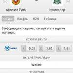 Прогноз на матч Арсенал Тула — Краснодар