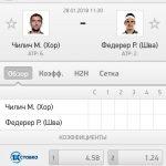 Прогноз на матч Федерер-Чилич 28.01.18