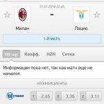 Прогноз на матч Милан-Лацио 31.01.2018