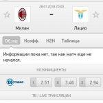 Прогноз на матч Милан-Лацио 28.01.2018