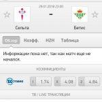Прогноз на матч Сельта-Бетис 29.01.2018
