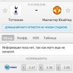 Прогноз на матч Тоттенхэм-Манчестер Юнайтед 31.01.2018