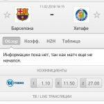 Прогноз на матч Барселона-Хетафе 11.02.2018