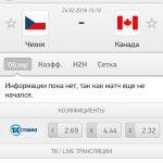 Прогноз на матч Чехия-Канада 24.02.2018