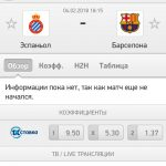 Прогноз на матч Эспаньол-Барселона 04.02.2018