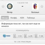 Прогноз на матч Интер-Болонья 11.02.2018