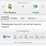 Прогноз на матч Реал Мадрид-Алавес 24.02.2018