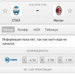 Прогноз на матч СПАЛ-Милан 10.02.2018