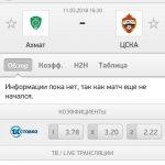 Прогноз на матч Ахмат-ЦСКА 11.03.2018