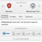 Прогноз на матч Арсенал-Манчестер Сити 01.03.2018