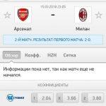 Прогноз на матч Арсенал-Милан 15.03.2018