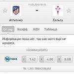 Прогноз на матч Атлетико-Сельта 11.03.2018