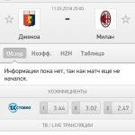 Прогноз на матч Дженоа-Милан 11.03.2018
