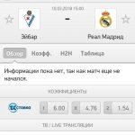 Прогноз на матч Эйбар-Реал Мадрид 10.03.2018