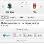 Прогноз на матч Краснодар-Уфа 17.03.2018