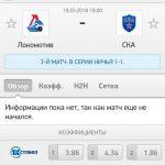 Прогноз на матч Локомотив-СКА 19.03.2018