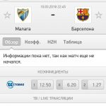 Прогноз на матч Малага-Барселона 10.03.2018