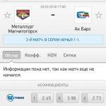 Прогноз на матч Металлург Магнитогорск-Ак Барск 20.03.2018