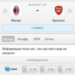 Прогноз на матч Милан-Арсенал 08.03.2018