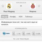 Прогноз на матч Реал Мадрид-Жирона 18.03.2018