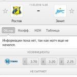 Прогноз на матч Ростов-Зенит 11.03.2018