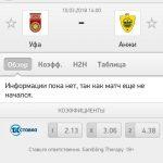Прогноз на матч Уфа-Анжи 10.03.2018