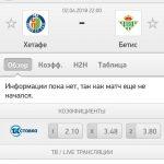 Прогноз на матч Хатафе-Бетис 02.04.2018