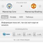 Прогноз на матч Манчестер Сити-Манчестер Юнайтед 07.04.2018