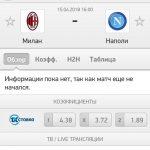 Прогноз на матч Милан-Наполи 15.04.2018