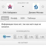 Прогноз на матч СКА Хабаровск-Динамо Москва 22.04.2018