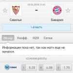 Прогноз на матч Севилья-Бавария 03.04.2018