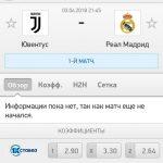 Прогноз на матч Ювентус-Реал Мадрид 03.04.2018