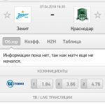 Прогноз на матч Зенит-Краснодар 07.04.2018