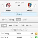 Прогноз на матч Амкар-Тамбов 17.05.2018