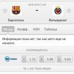 Прогноз на матч Барселона-Вильярреал 09.05.2018