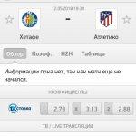 Прогноз на матч Хетафе-Атлетико 12.05.2018