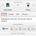 Прогноз на матч Краснодар-Рубин 13.05.2018