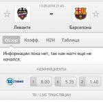 Прогноз на матч Леванте-Барселона 13.05.2018