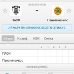 Прогноз на матч ПАОК-Панатинаикос 29.05.2018