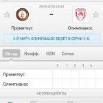 Прогноз на матч Прометеус-Олимпиакос 29.05.2018