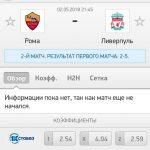 Прогноз на матч Рома-Ливерпуль 02.05.2018