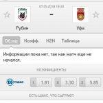 Прогноз на матч Рубин-Уфа 07.05.2018