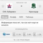 Прогноз на матч СКА Хабаровск-Краснодар 05.05.2018
