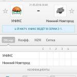 Прогноз на матч УНИКС-Нижний Новгород 31.05.2018
