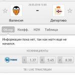 Прогноз на матч Валенсия-Депортиво 20.05.2018