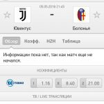 Прогноз на матч Ювентус-Болонья 05.05.2018