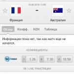 Прогноз на матч Франция-Австралия 16.06.2018