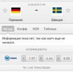 Прогноз на матч Германия-Швеция 23.06.2018