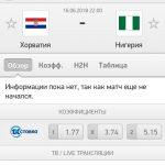 Прогноз на матч Хорватия-Нигерия 16.06.2018