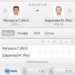 Прогноз на матч Мугуруса-Шарапова 06.06.2018